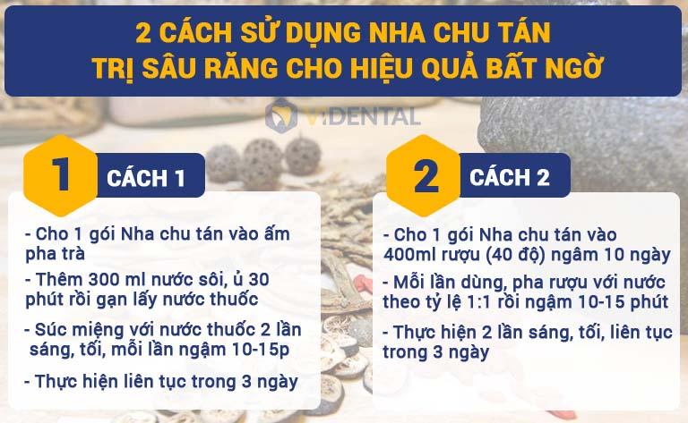 Cách sử dụng Nha Chu Tán